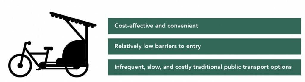 Benefits of Auto-Rickshaws