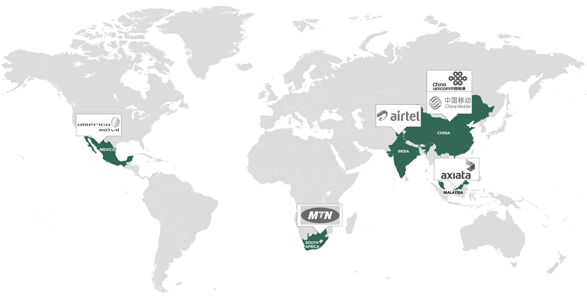 Largest Emerging Market Mobile Networks